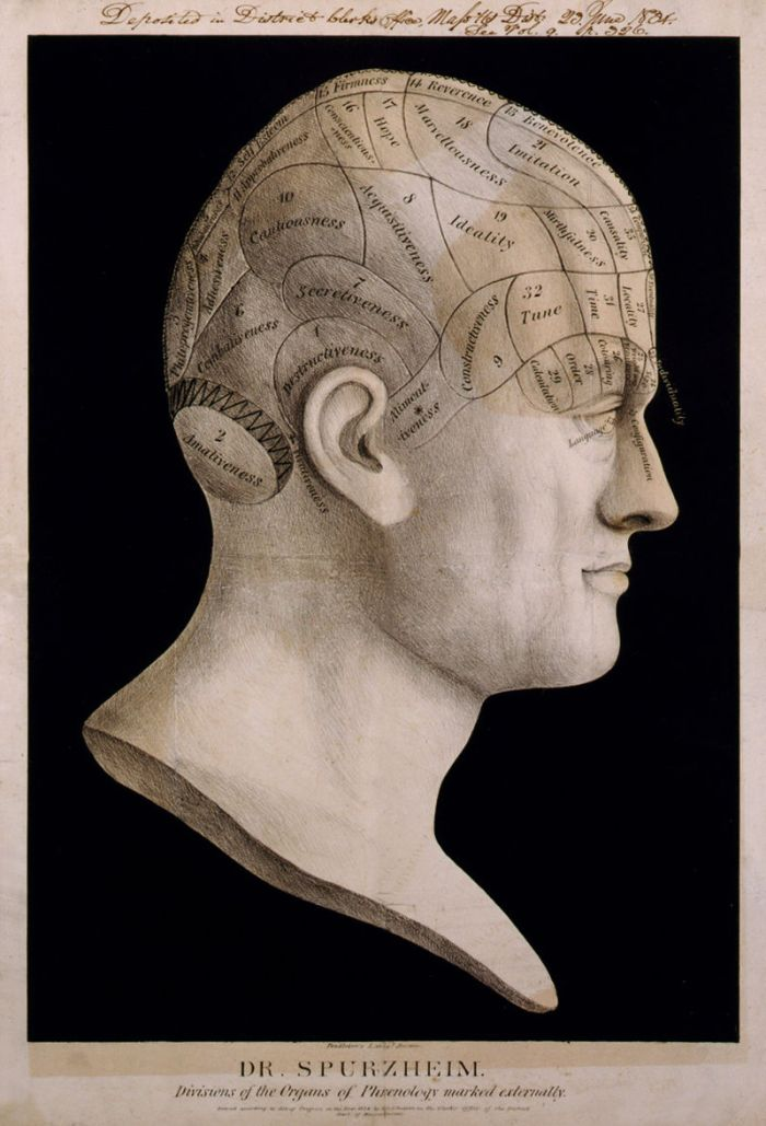 Phrenology chart attributed to Dr. Spurzheim. Lithograph submitted to the Library of Congress by Pendleton's Lithography, 1834. Image credit: Wikipedia.