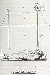 Design for Safety Coffin. Dr Johann Taberger Der Scheintod Hanover 1829.  Image Credit: Wikipedia